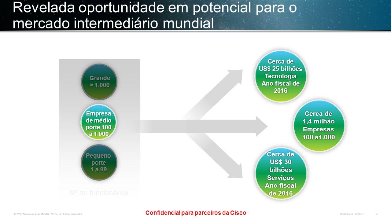 © 2010 Cisco e/ou suas afiliadas. Todos os direitos reservados. Confidencial da Cisco 3 © 2010 Cisco e/ou suas afiliadas. Todos os direitos reservados