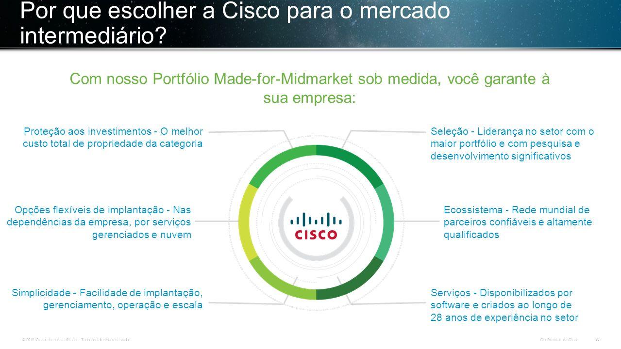 © 2010 Cisco e/ou suas afiliadas. Todos os direitos reservados. Confidencial da Cisco 30 Por que escolher a Cisco para o mercado intermediário? Com no