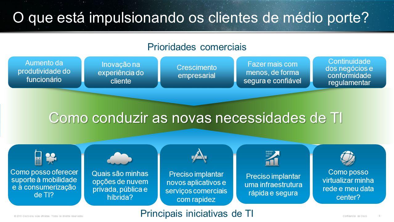 © 2010 Cisco e/ou suas afiliadas. Todos os direitos reservados. Confidencial da Cisco 6 © 2010 Cisco e/ou suas afiliadas. Todos os direitos reservados