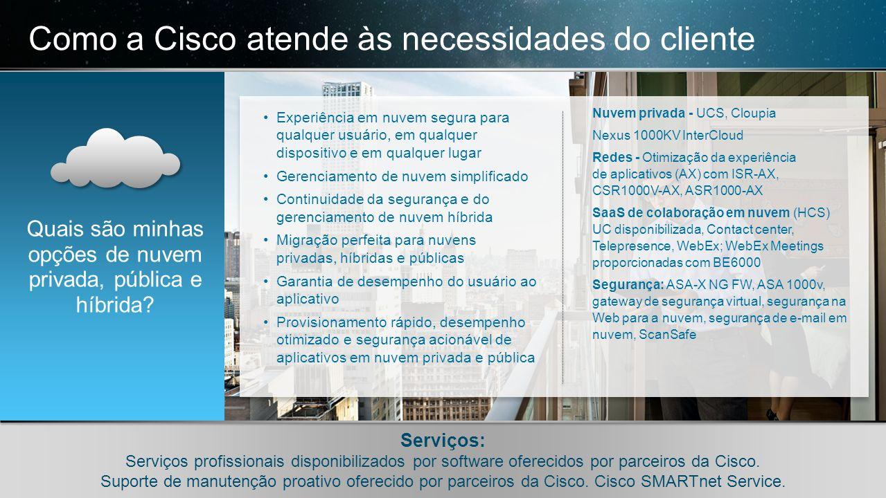 © 2010 Cisco e/ou suas afiliadas. Todos os direitos reservados. Confidencial da Cisco 8 © 2010 Cisco e/ou suas afiliadas. Todos os direitos reservados