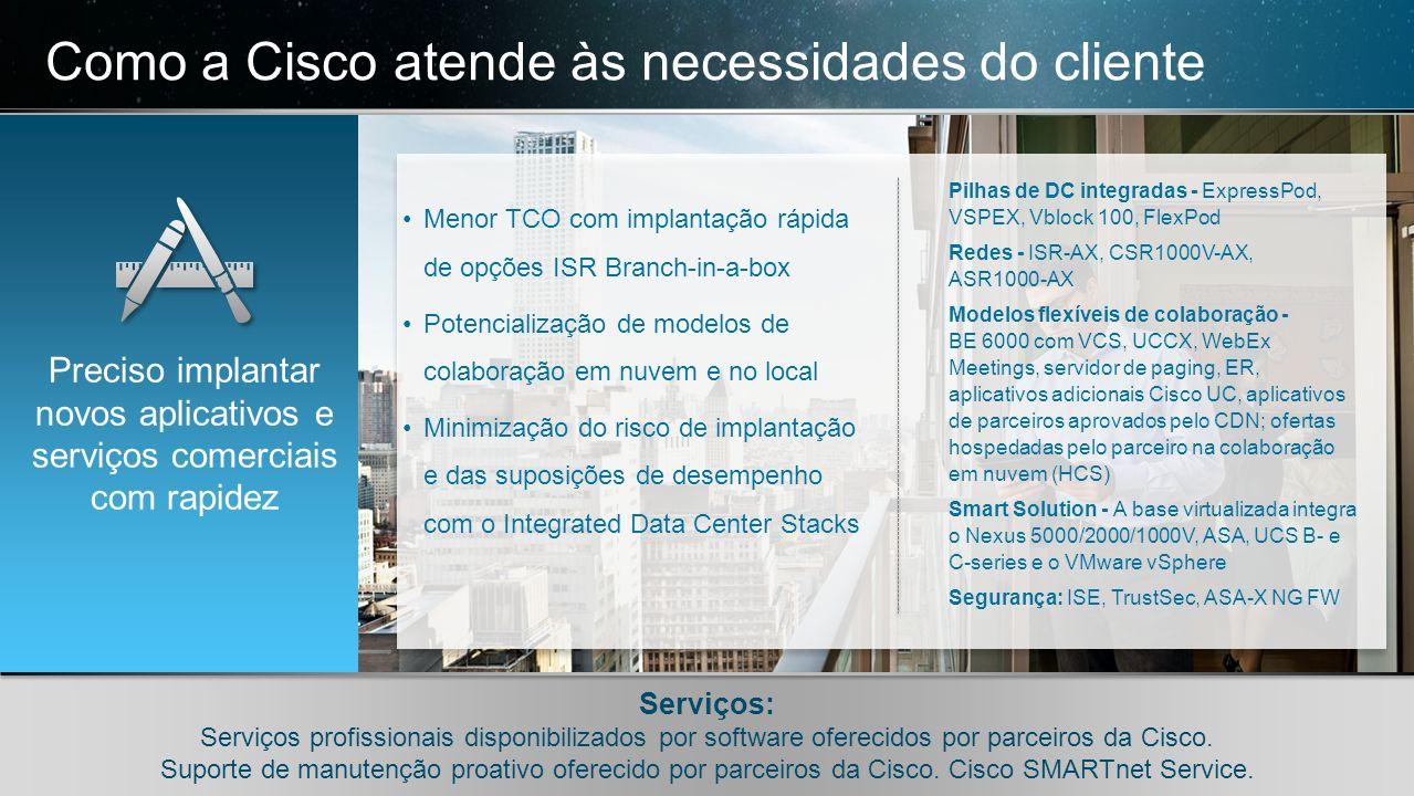 © 2010 Cisco e/ou suas afiliadas. Todos os direitos reservados. Confidencial da Cisco 9 © 2010 Cisco e/ou suas afiliadas. Todos os direitos reservados