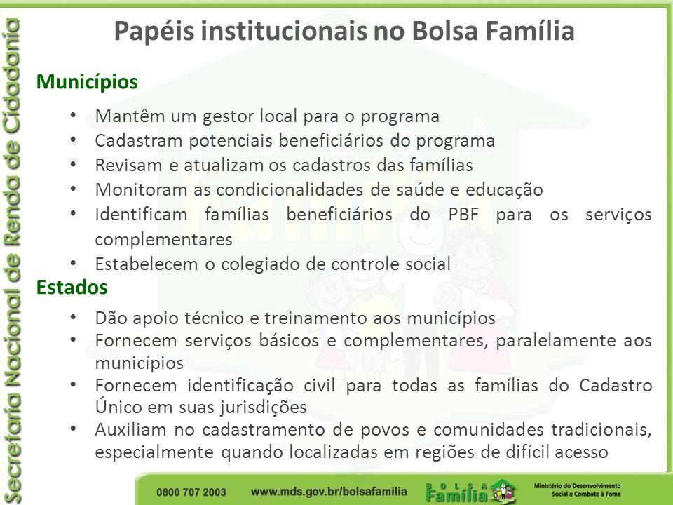 Papéis institucionais no Bolsa Família Municípios Mantêm um gestor local para o programa Cadastram potenciais beneficiários do programa Revisam e atua