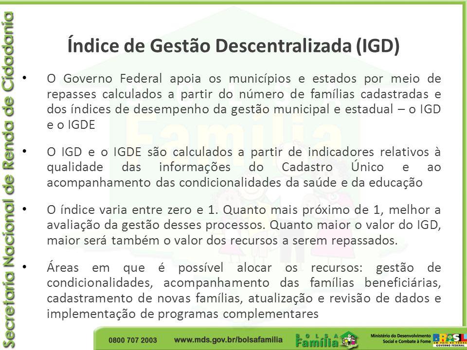 O Governo Federal apoia os municípios e estados por meio de repasses calculados a partir do número de famílias cadastradas e dos índices de desempenho