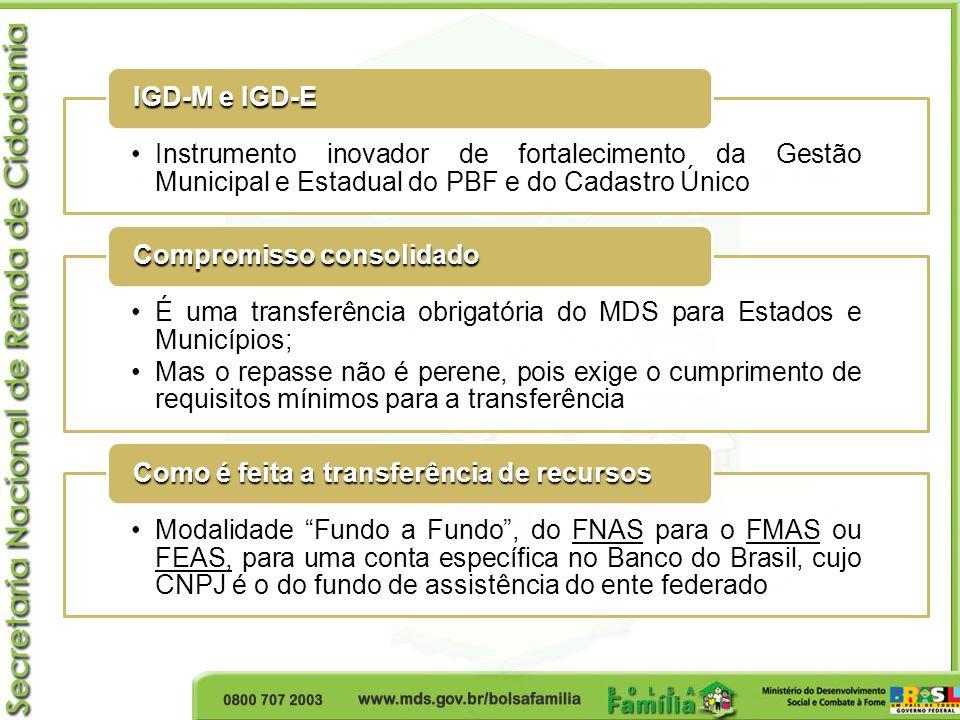 Instrumento inovador de fortalecimento da Gestão Municipal e Estadual do PBF e do Cadastro Único IGD-M e IGD-E É uma transferência obrigatória do MDS