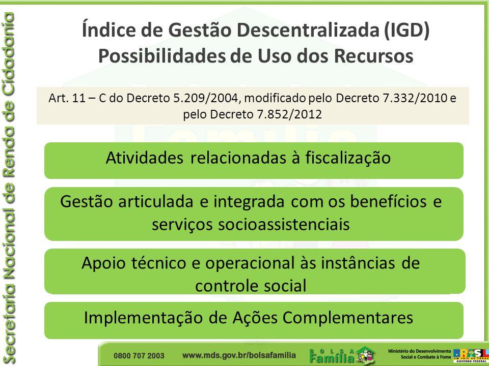 Índice de Gestão Descentralizada (IGD) Possibilidades de Uso dos Recursos Art. 11 – C do Decreto 5.209/2004, modificado pelo Decreto 7.332/2010 e pelo