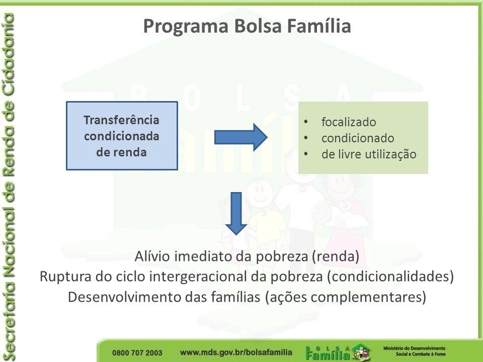 Programa Bolsa Família Transferência condicionada de renda focalizado condicionado de livre utilização Alívio imediato da pobreza (renda) Ruptura do c