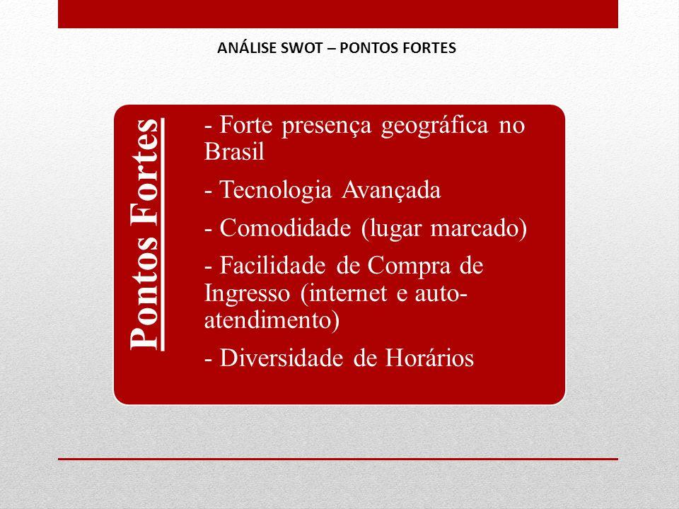 Pontos Fortes - Forte presença geográfica no Brasil - Tecnologia Avançada - Comodidade (lugar marcado) - Facilidade de Compra de Ingresso (internet e auto- atendimento) - Diversidade de Horários ANÁLISE SWOT – PONTOS FORTES