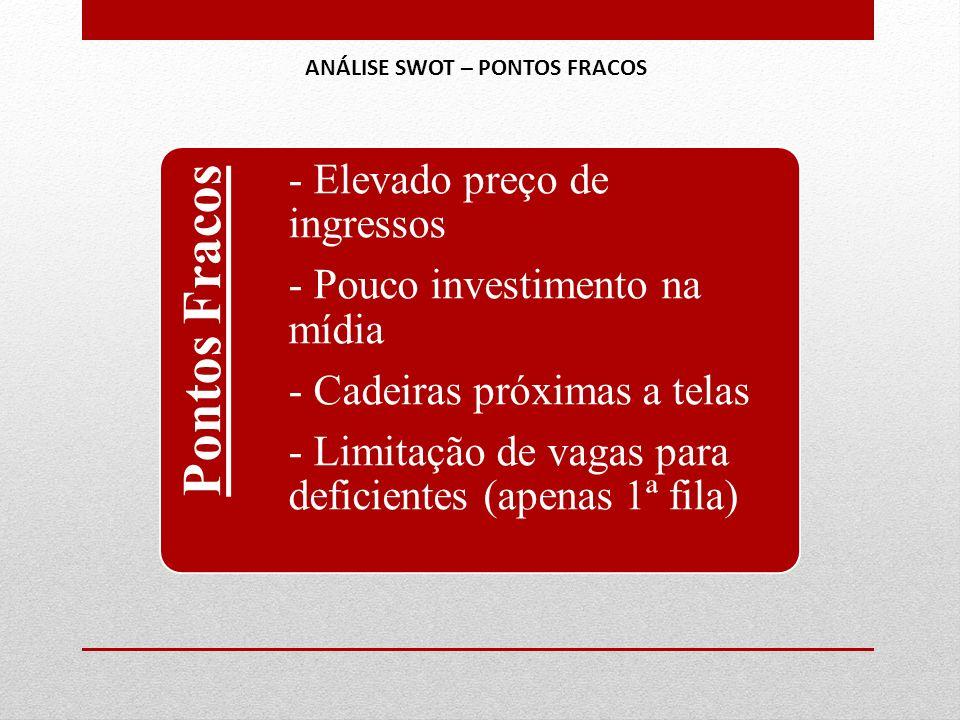 Pontos Fracos - Elevado preço de ingressos - Pouco investimento na mídia - Cadeiras próximas a telas - Limitação de vagas para deficientes (apenas 1ª