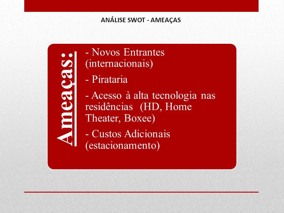 Ameaças: - Novos Entrantes (internacionais) - Pirataria - Acesso à alta tecnologia nas residências (HD, Home Theater, Boxee) - Custos Adicionais (estacionamento) ANÁLISE SWOT - AMEAÇAS