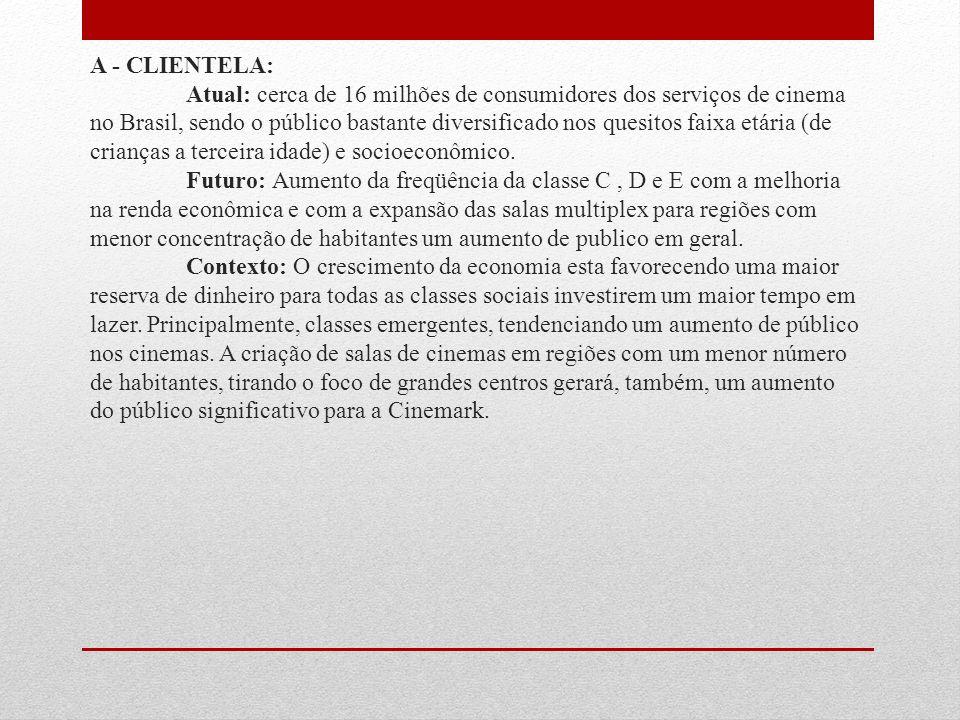 A - CLIENTELA: Atual: cerca de 16 milhões de consumidores dos serviços de cinema no Brasil, sendo o público bastante diversificado nos quesitos faixa