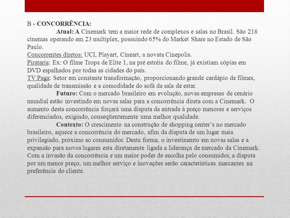 B - CONCORRÊNCIA: Atual: A Cinemark tem a maior rede de complexos e salas no Brasil. São 218 cinemas operando em 23 multiplex, possuindo 65% do Market