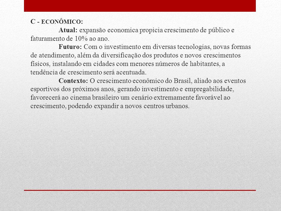 C - ECONÔMICO : Atual: expansão economica propicia crescimento de público e faturamento de 10% ao ano. Futuro: Com o investimento em diversas tecnolog