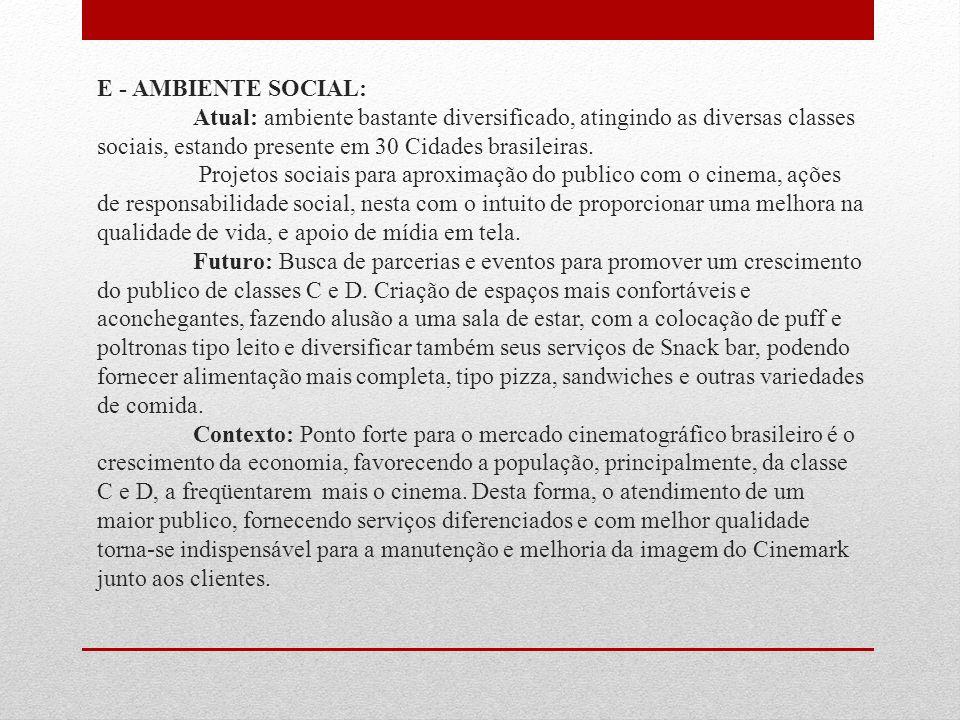 E - AMBIENTE SOCIAL: Atual: ambiente bastante diversificado, atingindo as diversas classes sociais, estando presente em 30 Cidades brasileiras. Projet