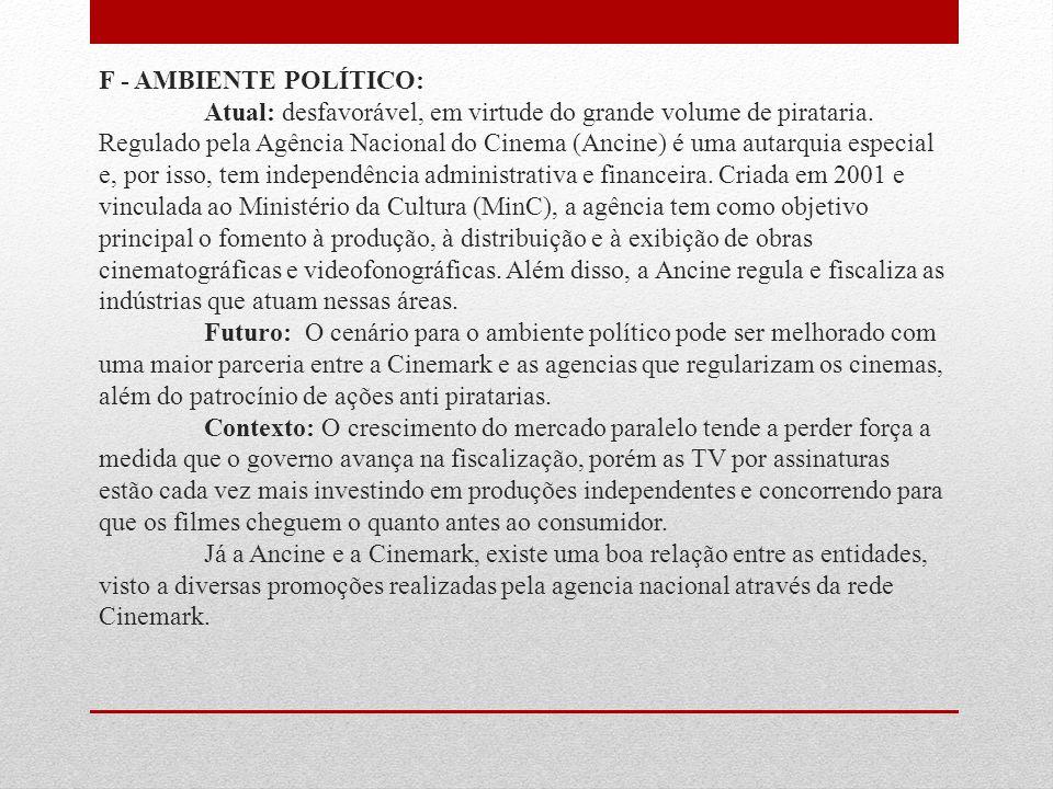 F - AMBIENTE POLÍTICO: Atual: desfavorável, em virtude do grande volume de pirataria. Regulado pela Agência Nacional do Cinema (Ancine) é uma autarqui