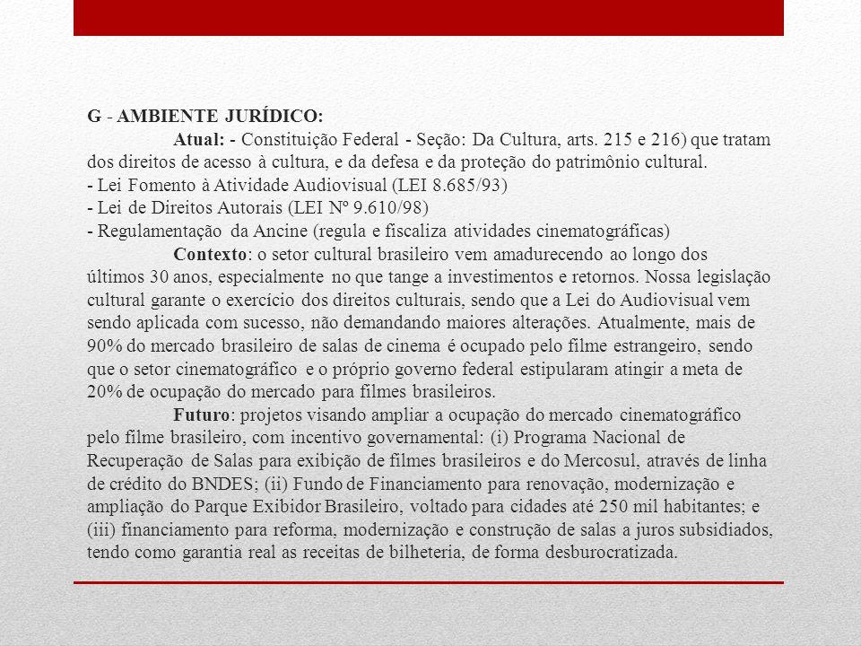 G - AMBIENTE JURÍDICO: Atual: - Constituição Federal - Seção: Da Cultura, arts. 215 e 216) que tratam dos direitos de acesso à cultura, e da defesa e