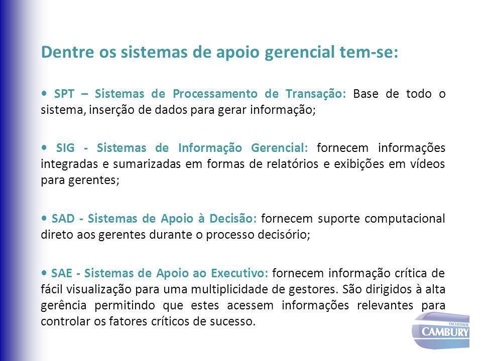 Dentre os sistemas de apoio gerencial tem-se: SPT – Sistemas de Processamento de Transação: Base de todo o sistema, inserção de dados para gerar infor