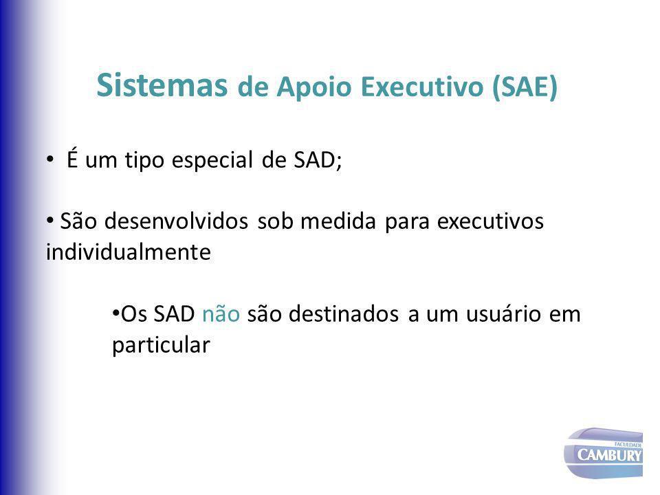 Sistemas de Apoio Executivo (SAE) É um tipo especial de SAD; São desenvolvidos sob medida para executivos individualmente Os SAD não são destinados a