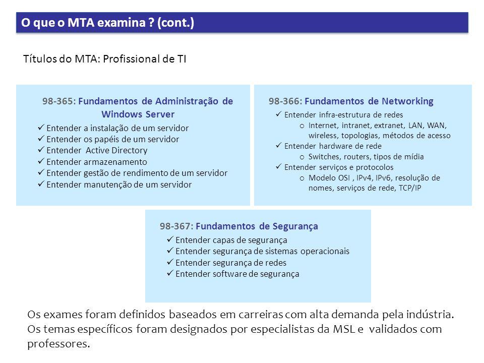 Caminhos desde MTA para o MCTS e os diferentes trabalhos em TI Um exame MTA = Uma certificação MTA Um exame MTA não é pré-requisito para outro exame MTA nem para os exames MCTS