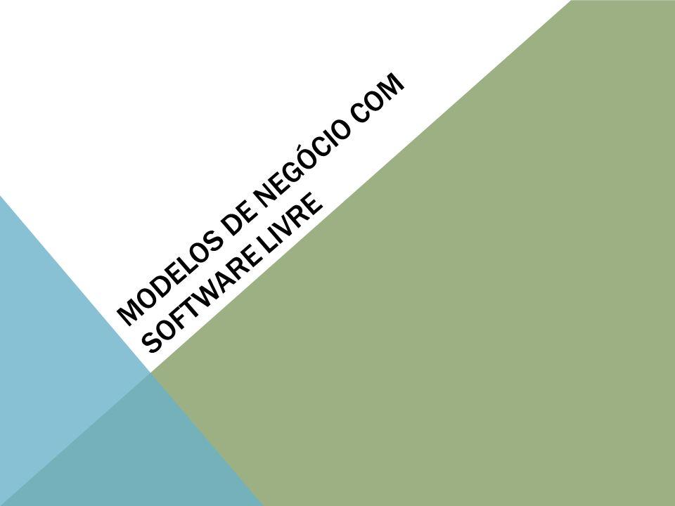 MODELOS DE NEGÓCIO COM SOFTWARE LIVRE
