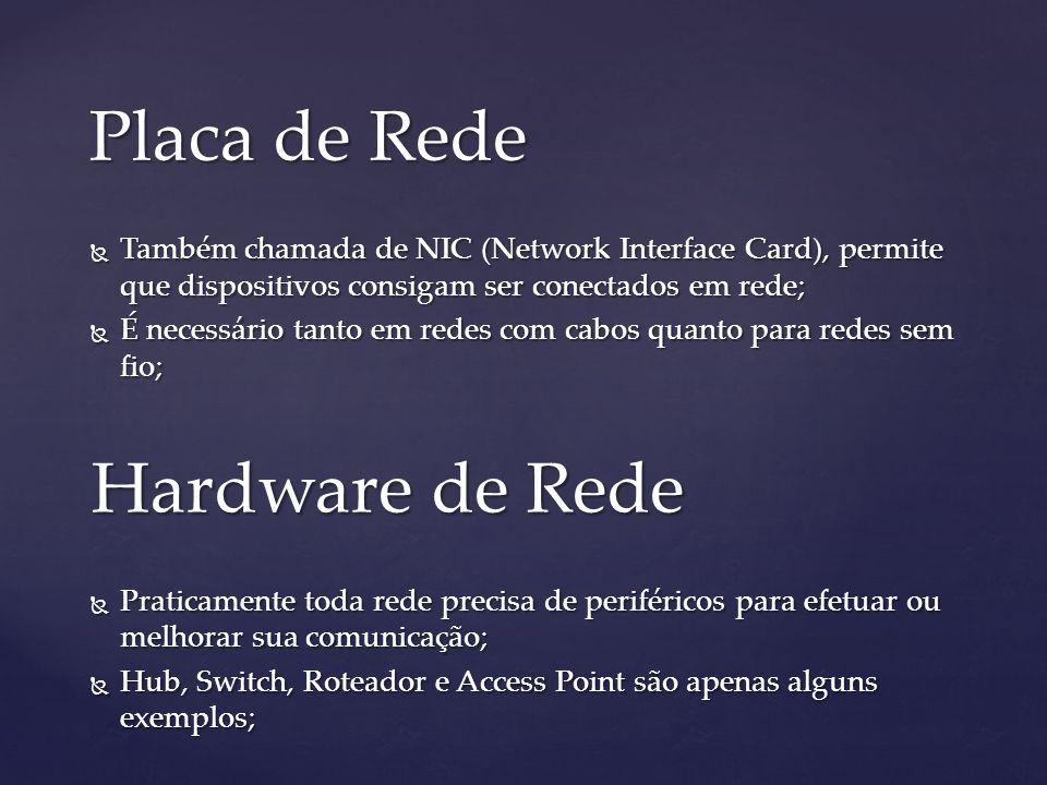 Placa de Rede Também chamada de NIC (Network Interface Card), permite que dispositivos consigam ser conectados em rede; Também chamada de NIC (Network Interface Card), permite que dispositivos consigam ser conectados em rede; É necessário tanto em redes com cabos quanto para redes sem fio; É necessário tanto em redes com cabos quanto para redes sem fio; Hardware de Rede Praticamente toda rede precisa de periféricos para efetuar ou melhorar sua comunicação; Praticamente toda rede precisa de periféricos para efetuar ou melhorar sua comunicação; Hub, Switch, Roteador e Access Point são apenas alguns exemplos; Hub, Switch, Roteador e Access Point são apenas alguns exemplos;