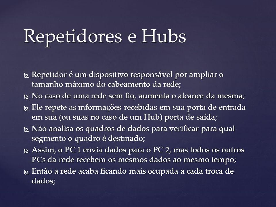 Repetidores e Hubs Repetidor é um dispositivo responsável por ampliar o tamanho máximo do cabeamento da rede; Repetidor é um dispositivo responsável p