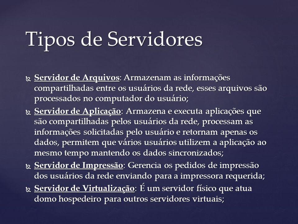 Tipos de Servidores Servidor de Arquivos: Armazenam as informações compartilhadas entre os usuários da rede, esses arquivos são processados no computa
