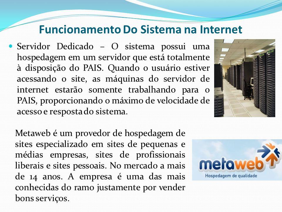 Funcionamento Do Sistema na Internet Servidor Dedicado – O sistema possui uma hospedagem em um servidor que está totalmente à disposição do PAIS. Quan