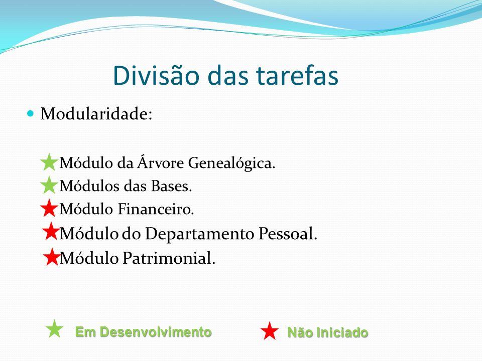Divisão das tarefas Modularidade: Módulo da Árvore Genealógica. Módulos das Bases. Módulo Financeiro. Módulo do Departamento Pessoal. Módulo Patrimoni