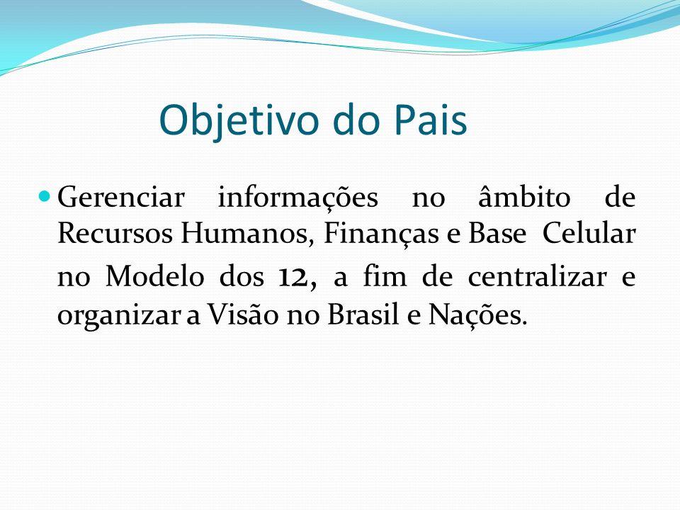 Objetivo do Pais Gerenciar informações no âmbito de Recursos Humanos, Finanças e Base Celular no Modelo dos 12, a fim de centralizar e organizar a Vis