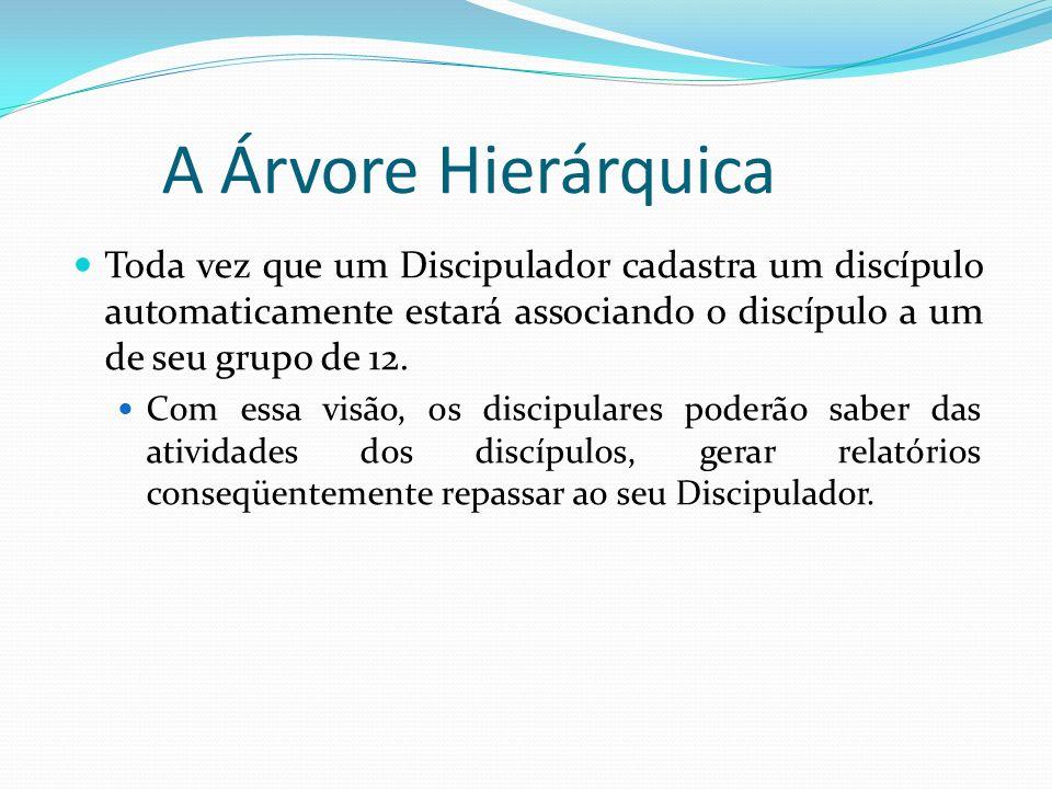 A Árvore Hierárquica Toda vez que um Discipulador cadastra um discípulo automaticamente estará associando o discípulo a um de seu grupo de 12. Com ess