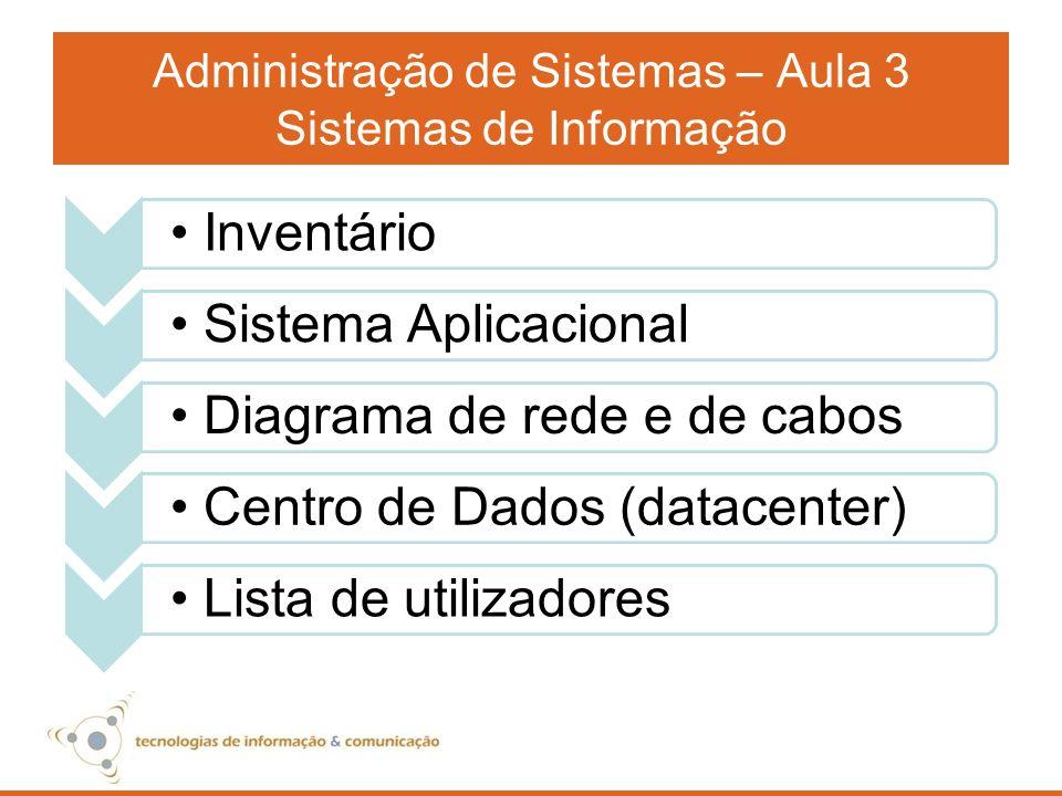 Administração de Sistemas – Aula 3 Sistemas de Informação Inventário Sistema Aplicacional Diagrama de rede e de cabosCentro de Dados (datacenter)Lista