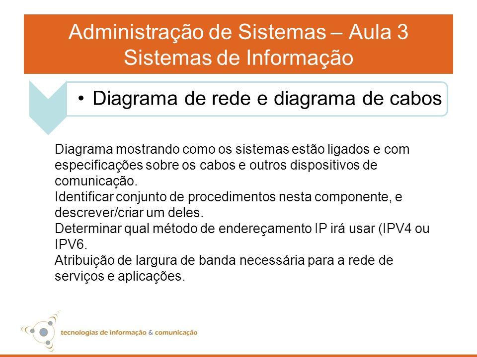 Administração de Sistemas – Aula 3 Sistemas de Informação Diagrama mostrando como os sistemas estão ligados e com especificações sobre os cabos e outr