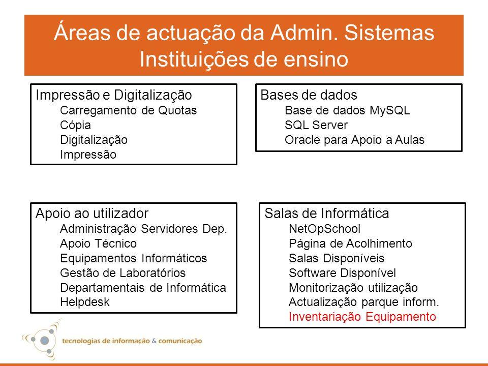 Áreas de actuação da Admin. Sistemas Instituições de ensino Impressão e Digitalização Carregamento de Quotas Cópia Digitalização Impressão Bases de da
