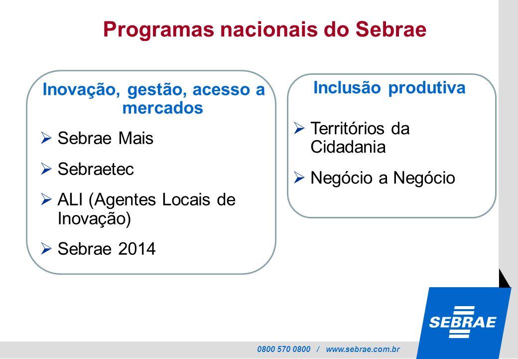 0800 570 0800 / www.sebrae.com.br Inovação, gestão, acesso a mercados Sebrae Mais Sebraetec ALI (Agentes Locais de Inovação) Sebrae 2014 Inclusão produtiva Territórios da Cidadania Negócio a Negócio Programas nacionais do Sebrae