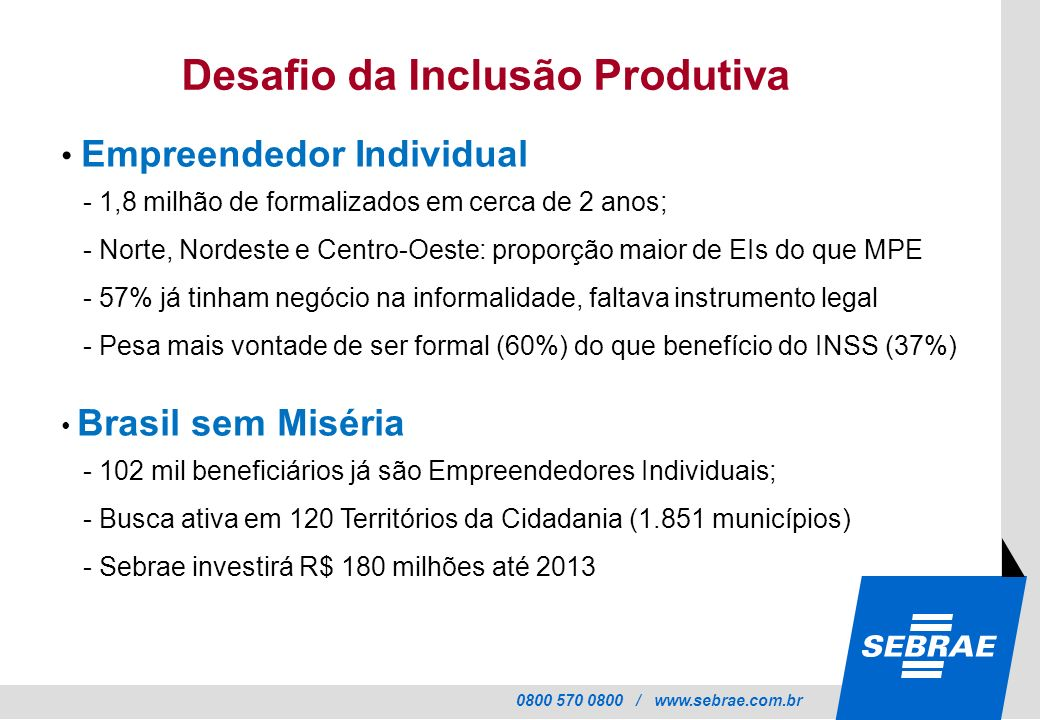 0800 570 0800 / www.sebrae.com.br Desafio da Inclusão Produtiva Empreendedor Individual - 1,8 milhão de formalizados em cerca de 2 anos; - Norte, Nord