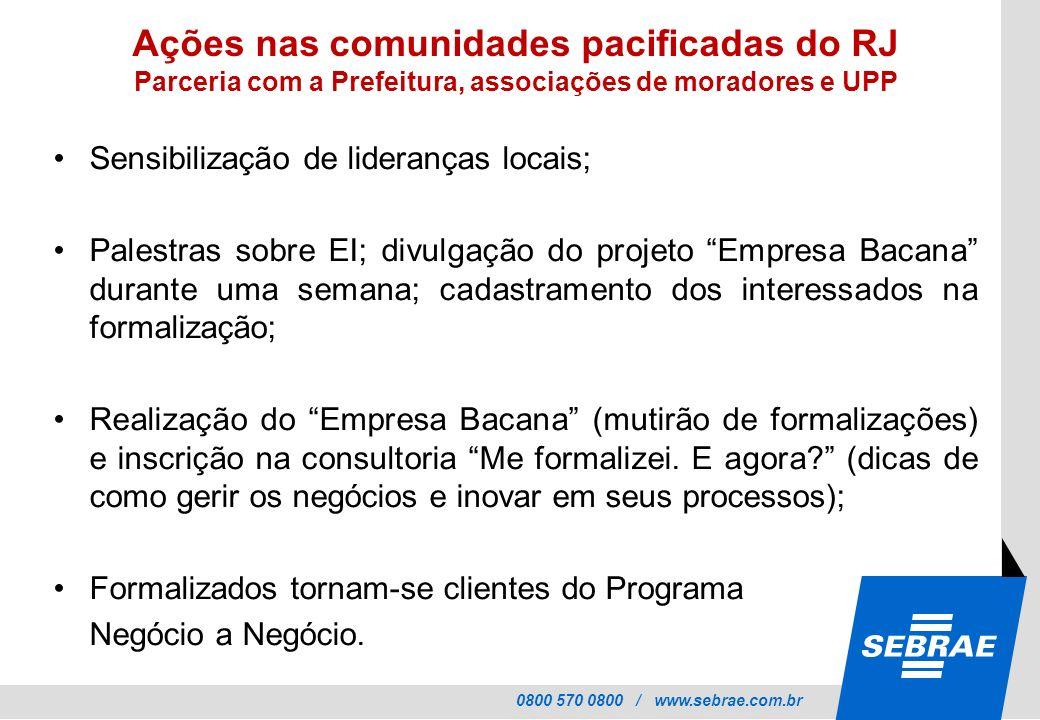 0800 570 0800 / www.sebrae.com.br Ações nas comunidades pacificadas do RJ Parceria com a Prefeitura, associações de moradores e UPP Sensibilização de
