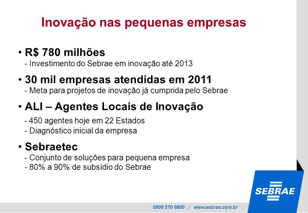 0800 570 0800 / www.sebrae.com.br Inovação nas pequenas empresas R$ 780 milhões - Investimento do Sebrae em inovação até 2013 30 mil empresas atendida