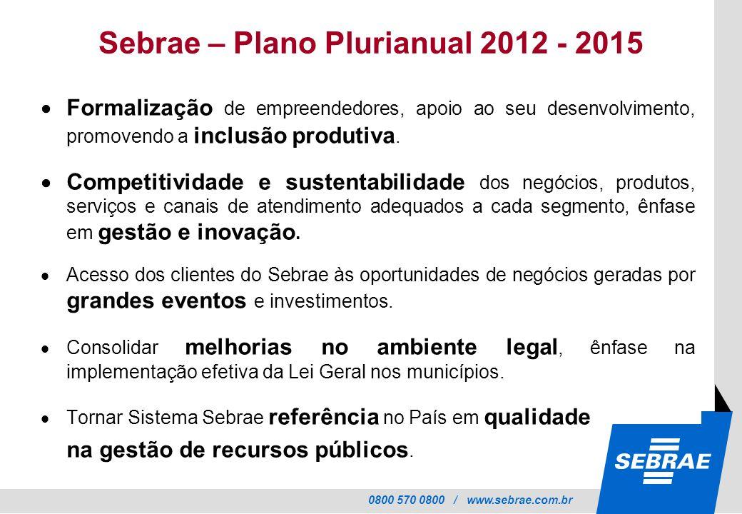 0800 570 0800 / www.sebrae.com.br Sebrae – Plano Plurianual 2012 - 2015 Formalização de empreendedores, apoio ao seu desenvolvimento, promovendo a inc