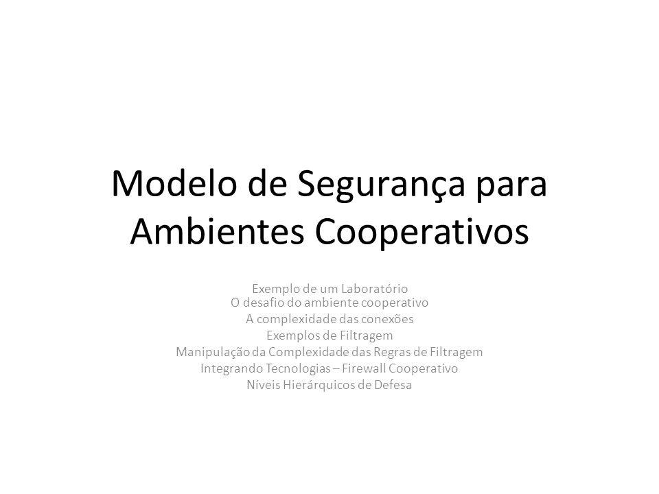 Modelo de Segurança para Ambientes Cooperativos Exemplo de um Laboratório O desafio do ambiente cooperativo A complexidade das conexões Exemplos de Fi