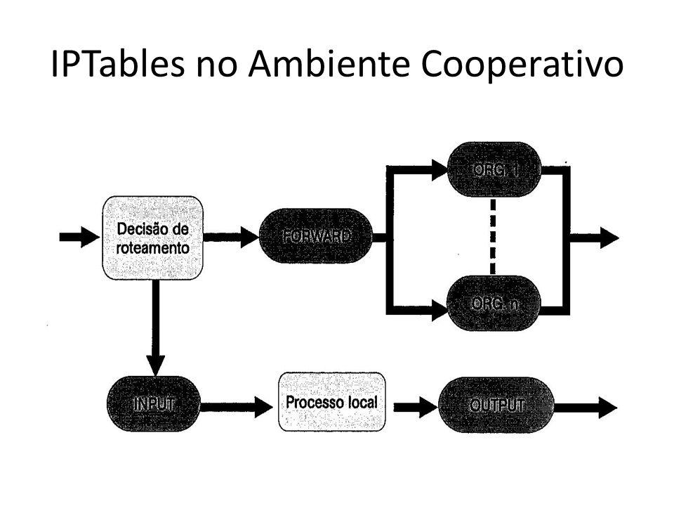 IPTables no Ambiente Cooperativo