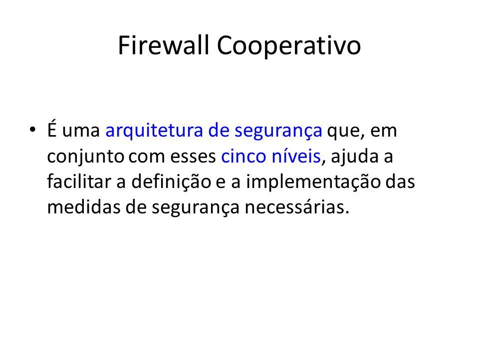 Firewall Cooperativo É uma arquitetura de segurança que, em conjunto com esses cinco níveis, ajuda a facilitar a definição e a implementação das medid