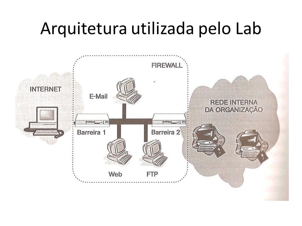 Componentes da Arquitetura Barreira 1 = Filtro de Pacotes Barreira 2 = Proxy dos serviços a serem acessados pelos usuários da rede interna.