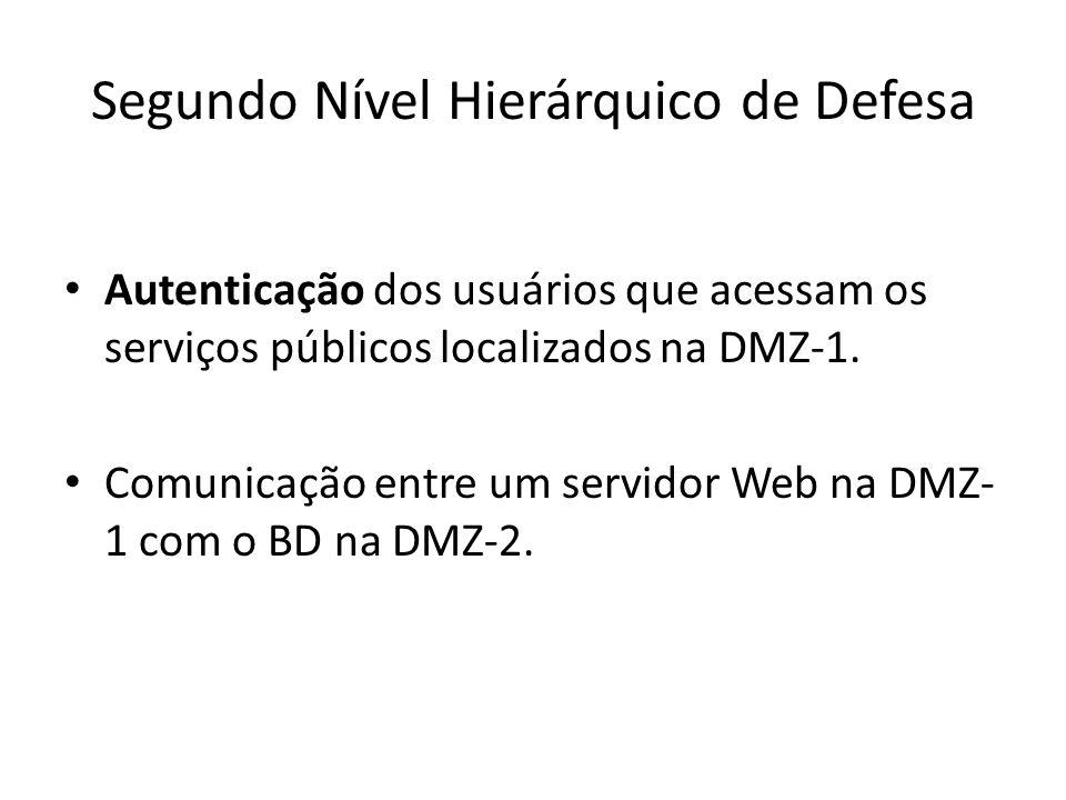 Autenticação dos usuários que acessam os serviços públicos localizados na DMZ-1. Comunicação entre um servidor Web na DMZ- 1 com o BD na DMZ-2.