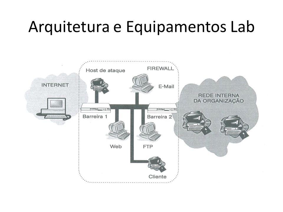 Arquitetura e Equipamentos Lab