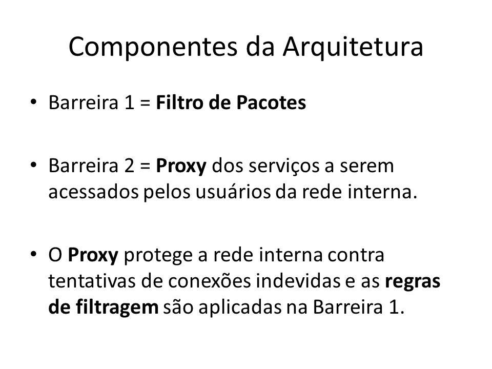 Componentes da Arquitetura Barreira 1 = Filtro de Pacotes Barreira 2 = Proxy dos serviços a serem acessados pelos usuários da rede interna. O Proxy pr