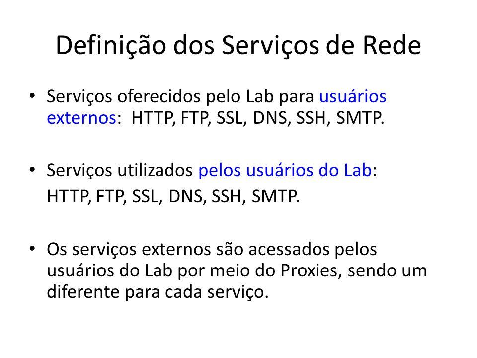 Definição dos Serviços de Rede Serviços oferecidos pelo Lab para usuários externos: HTTP, FTP, SSL, DNS, SSH, SMTP. Serviços utilizados pelos usuários