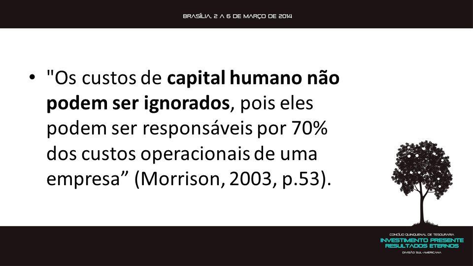 Os custos de capital humano não podem ser ignorados, pois eles podem ser responsáveis por 70% dos custos operacionais de uma empresa (Morrison, 2003, p.53).