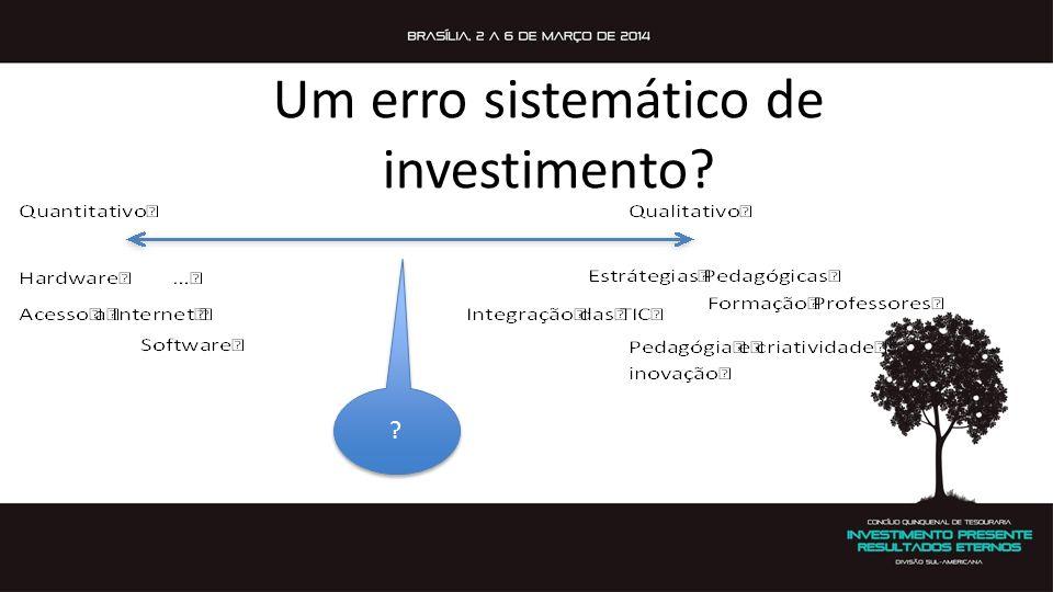 Um erro sistemático de investimento? ? ?