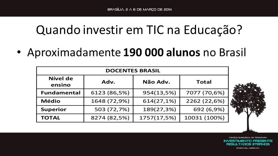 Quando investir em TIC na Educação? Aproximadamente 190 000 alunos no Brasil
