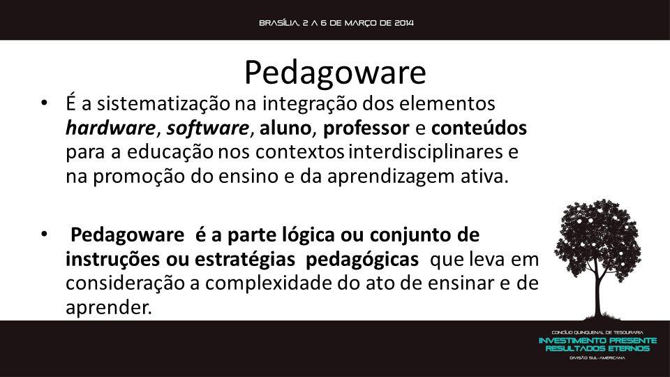 Pedagoware É a sistematização na integração dos elementos hardware, software, aluno, professor e conteúdos para a educação nos contextos interdiscipli
